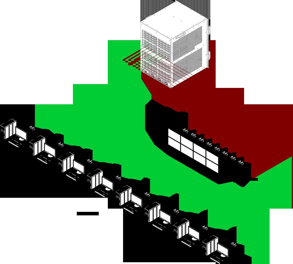 4K Video Processor 64x32 | Product | Video Processors | Video Wall